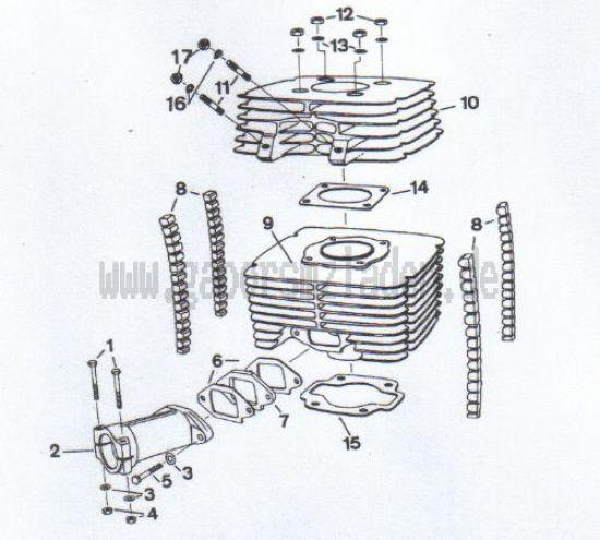 4.03 Zylinder, Zylinderdeckel