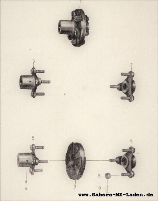 09 Flanschkupplung
