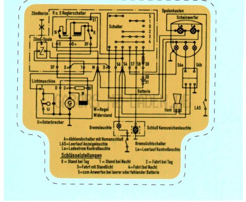 Wasserschiebebild für Spulenkasten FEK RT 125/2, 125/3