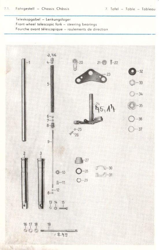 Fahrgestell - Teleskopgabel, Lenkungslager (07.)