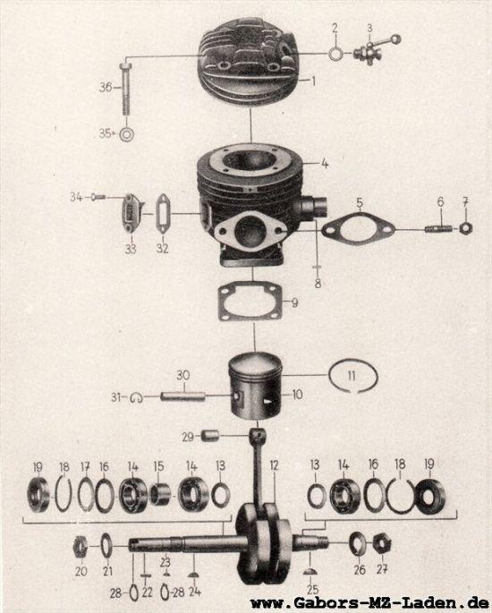 02 Zylinder und Kurbelwelle