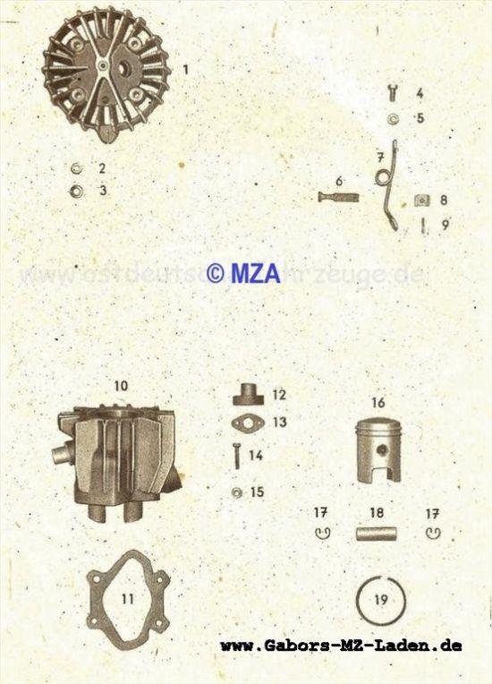 12. Zylinderkopf, Zylinder, Kolben