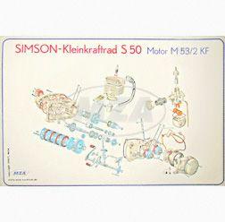 Explosionsdarstellung Farbposter (72x50cm) S 50 Motor M53/2KF (beidseitig Glanzcello, schmutzabweisend)